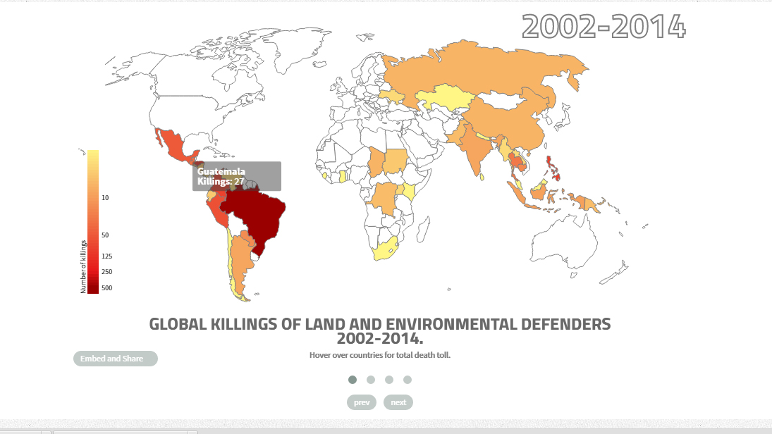 GlobalWitnessInfo